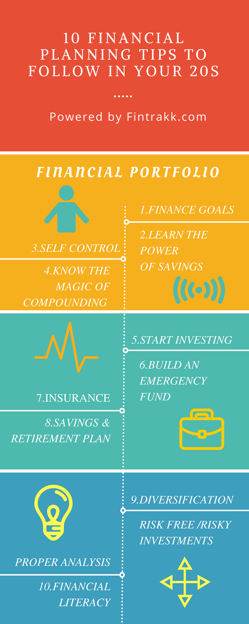 Financial tips Infographic,financial tips,financial planning in 20s,financial planning Infographic,Investment tips