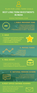 Best Long Term Investments in India – Infographic !