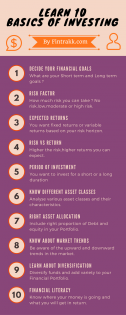 Know the 10 Investing Basics ! Infographic