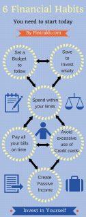 View Infographics