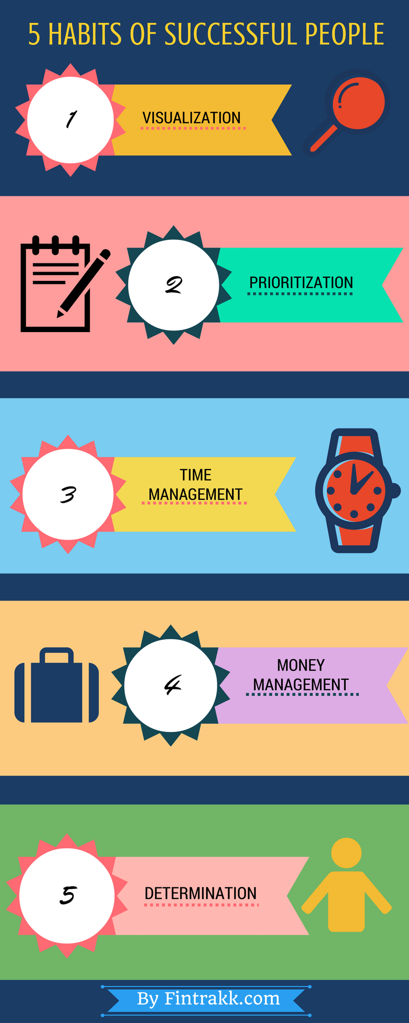 Habits Infographic,successful people habits,time and money management infographic