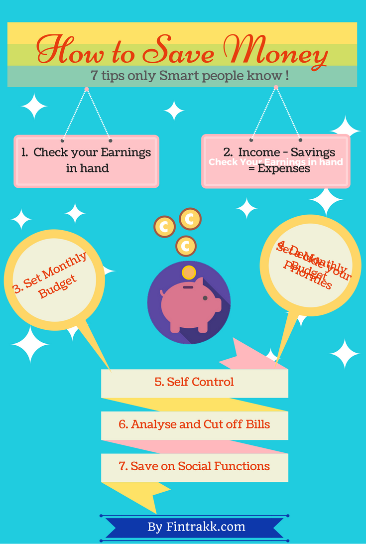 Money saving tips Infographic,how to save money
