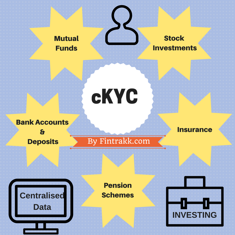 Ckyc Or Central Kyc Meaning 1 Kyc For Banksmutual Funds