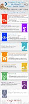 9 Smart Ways to use Your Raise/Bonus to achieve Financial Freedom