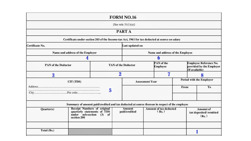Form 16 for Income tax return filing : Meaning,Format & Details ...
