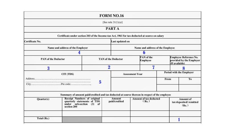 Form16 Format,Form16