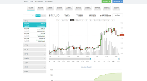 buy bitcoin with Cex.io,How to buy bitcoin